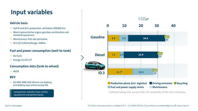 VW_Klimabilanz_Grafik_1_EN